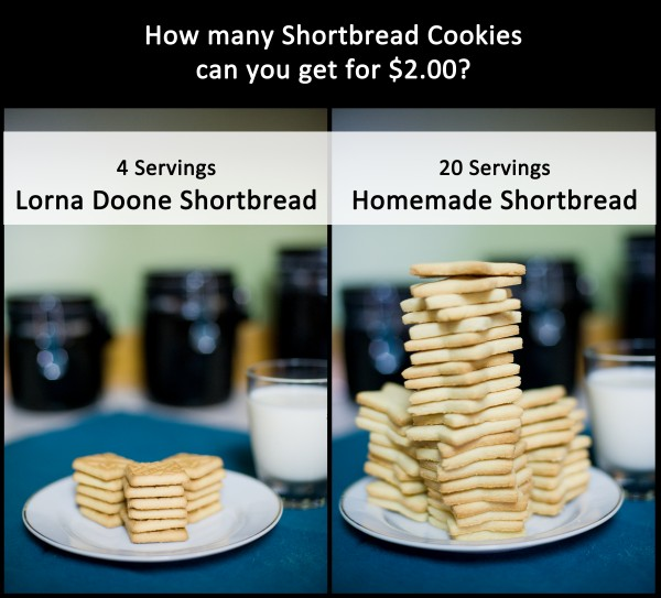 Shortbread Comparison